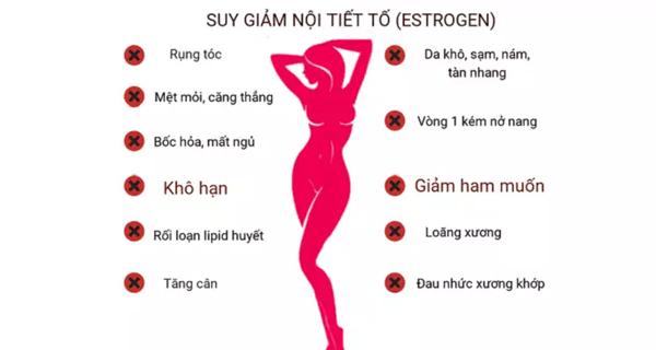 tac-hai-suy-giam-estrogen